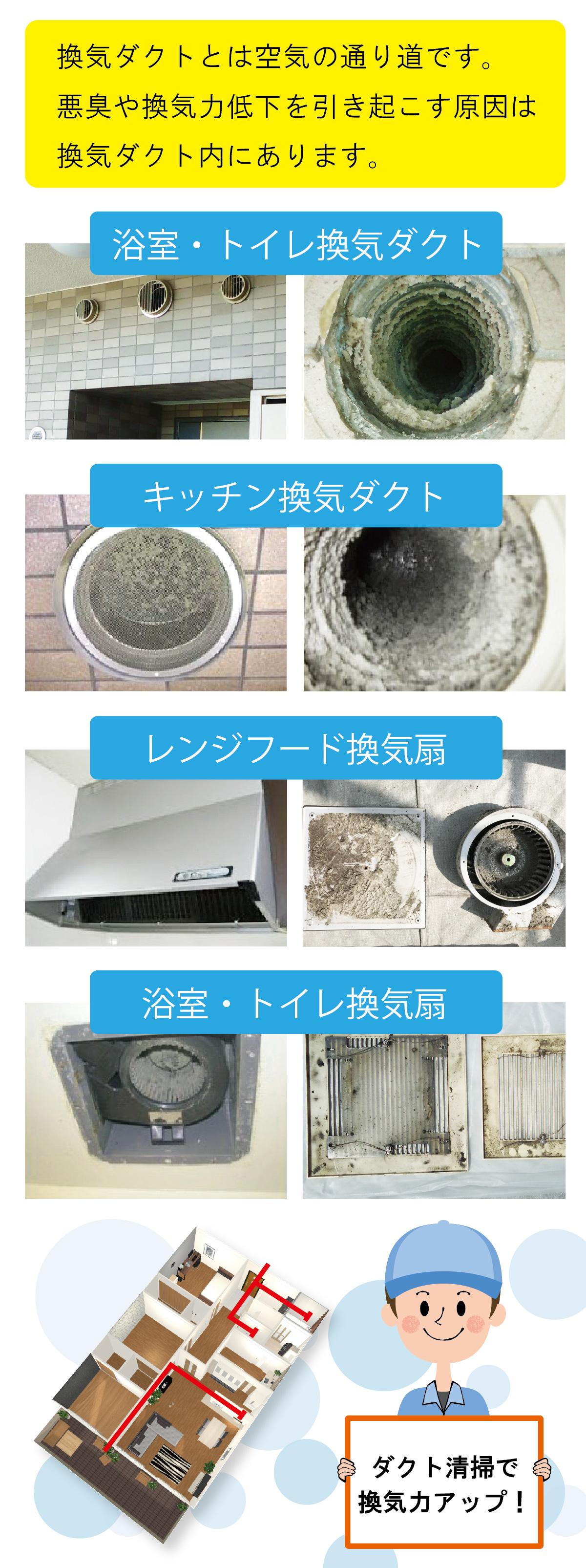 空気の通り道である換気ダクトが汚れると悪臭や換気力低下を引き起こします。・キッチン換気ダクト・レンジフード換気扇・浴室トイレ換気ダクト・浴室トイレ換気扇
